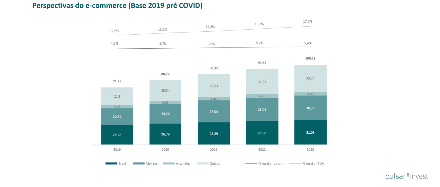 The companies with the highest EV/EBITDA Fwdratios are technology-based
